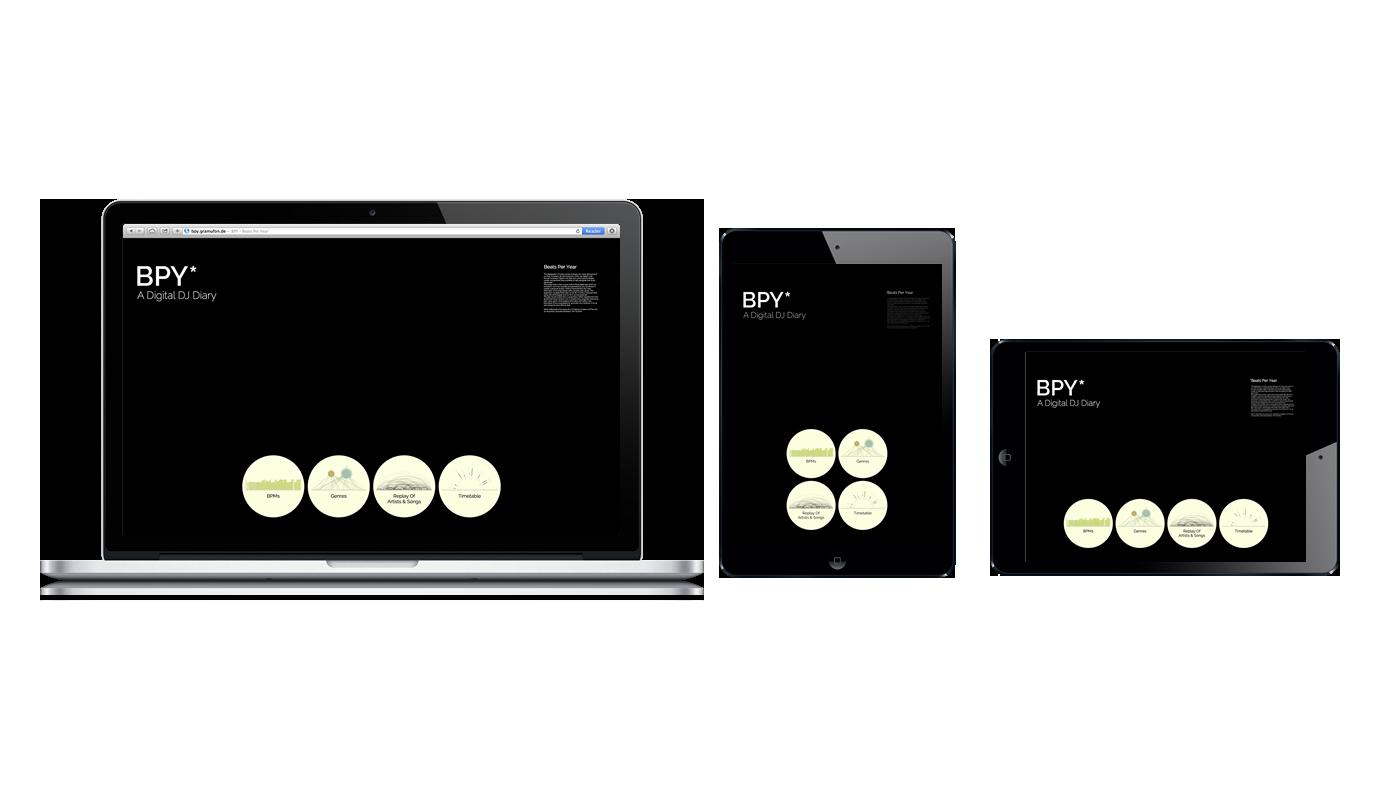 BPY – Beats Per Year | A Digital DJ Diary